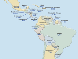 Remittances To Latin America And The Caribbean
