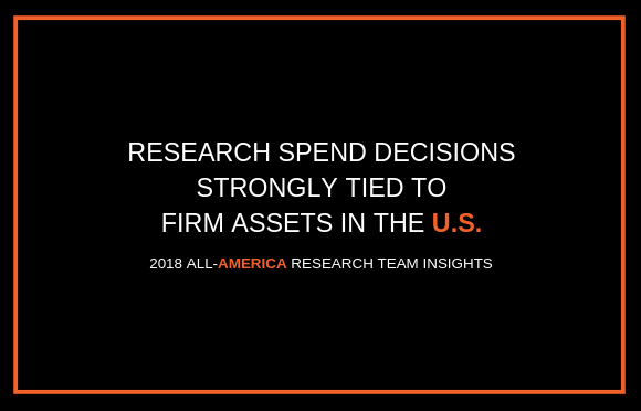 Research Spend Decisions Strongly Tied to Firm Assets in the U.S.
