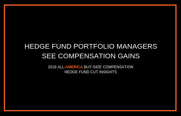 Hedge Fund Portfolio Managers See Compensation Gains