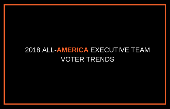 2018 All-America Executive Team Voter Trends