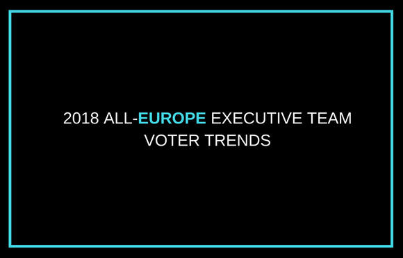 2018 All-Europe Executive Team Voter Trends