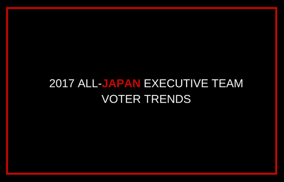 2017 All-Japan Executive Team Voter Trends
