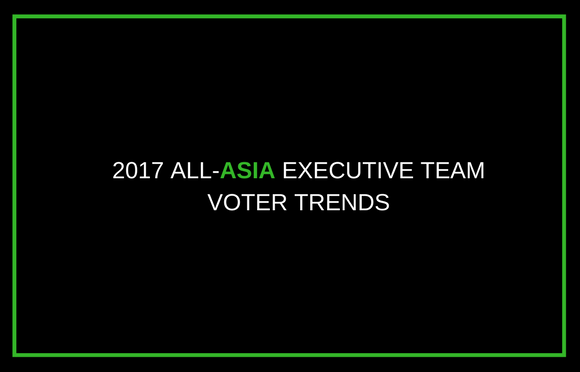 2017 All-Asia Executive Team Voter Trends