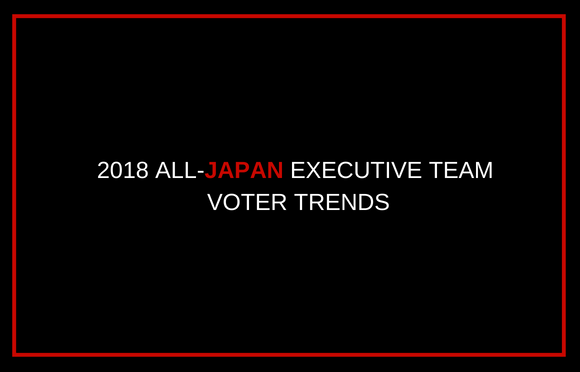 2018 All-Japan Executive Team Voter Trends
