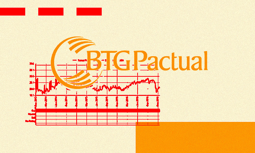 BTG Pactual Voted Best Latin America Research Provider