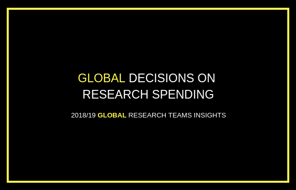 Global Decisions on Research Spending