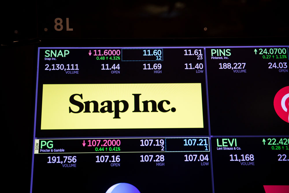 Snap Surges — Too Late for Many Hedge Funds